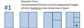 Layout defaults for images attached to Facebook posts: It's all in the aspect ratio of the first image selected.